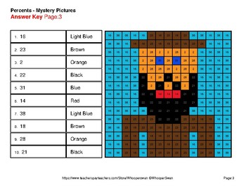 Percent of Number - Color-By-Number Mystery Pictures - Hipster Theme