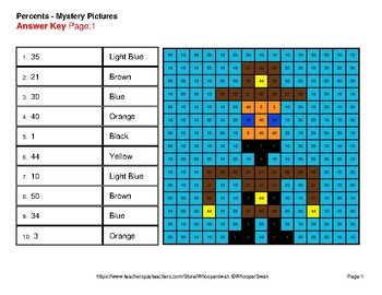 Percent of Number - Color-By-Number Math Mystery Pictures