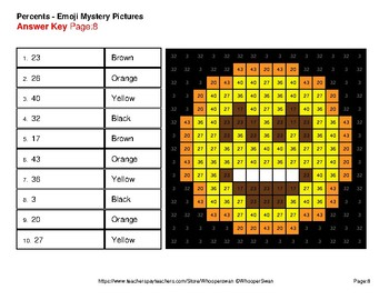 Percent of a Number Color-By-Number EMOJI Mystery Pictures