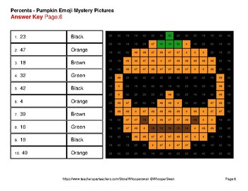 Percent of a Number - Color-By-Number PUMPKIN EMOJI Mystery Pictures