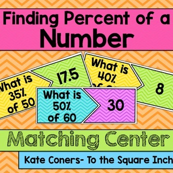 Percent of a Number Center