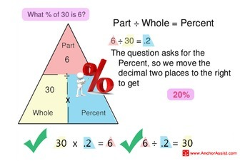 Percent of a Number Triangle
