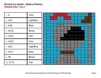 Percent of a number - Color-By-Number Mystery Pictures