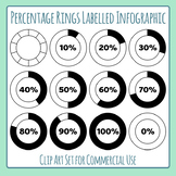 Percentage Rings Labelled Infographic Elements Clip Art Set for Commercial Use