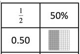 Percentage, decimal, fraction card sort and grid shading activity