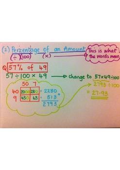 Percentage of Amounts