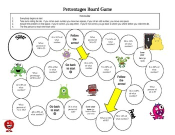 Percentages Board Game