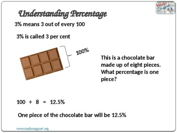 Percentages, Fractions and decimals