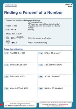 Percentages: Grade 6 Maths Worksheet bundle from www.Grade1to6.com Books