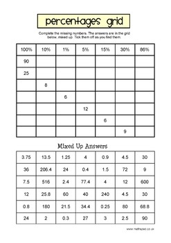 Percentages Jumbled Answers