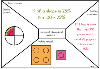 Percentages Making Sense of Percent