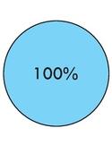 Percentages Manipulatives