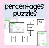 Percentages Puzzles