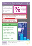 Percentages | Skills Poster
