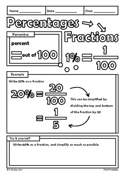 Percent to Fraction Elementary, Middle School Math Doodle Notes