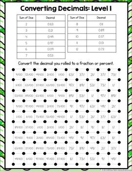 Converting Fractions, Decimals, and Percents Activities (6.RP.3)
