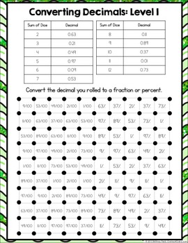 Converting Fractions, Decimals, and Percents Squares Games {6.RP.3}