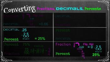 Percents (Common Core) RP 3c
