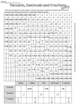 Percents, Decimals and Fractions Emoji