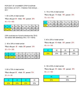 Percents - Finding the Whole using Strip Diagrams Matching Activity TEKS 6.5b