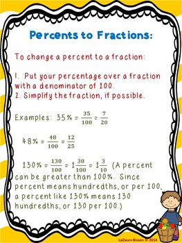 Percents & Fractions