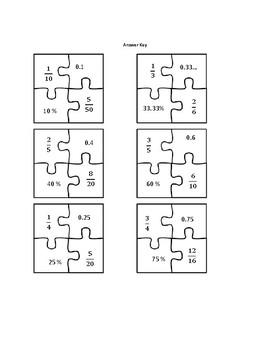 Percents-Fractions-Decimals Puzzle Cut and paste