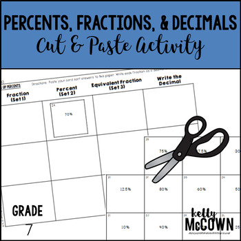 Percents, Fractions, and Decimals Cut & Paste Activity