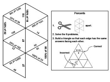 Percents Game: Math Tarsia Puzzle