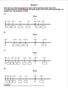 Percents II: Visualizing Percents Using Linear Scale
