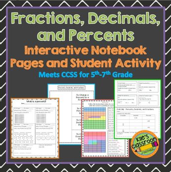Percents Interactive Notebook Pages, Exit Slips, and Student Activity