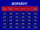 Percents Jeopardy