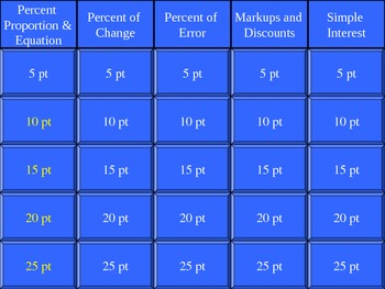 Percents Jeopardy Review