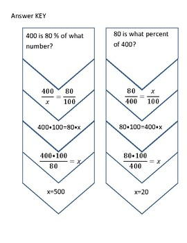 Percents Proportion cut and paste activity