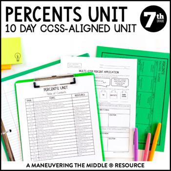 Common core resources lesson plans ccss 7rpa3 7th grade math percents unit 7rp2 7rp fandeluxe Gallery