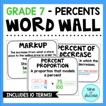 Percents Word Wall - Grade 7