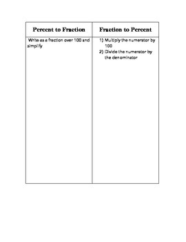 Percents and Fractions Graphic Organizer