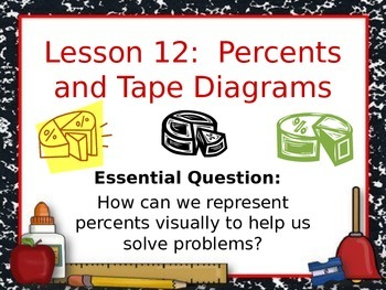 Percents and Tape Diagrams