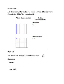 Percents, fractions and decimals