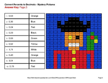 Percents to Decimals - Color-By-Number Math Mystery Pictures
