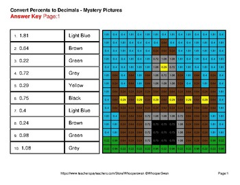 Percents to Decimals - Color-By-Number Mystery Pictures