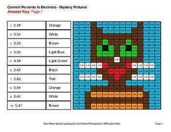 Percents to Decimals - Color-By-Number Mystery Pictures - Pets Theme