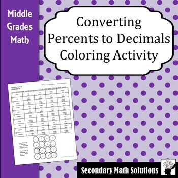 Percents to Decimals Coloring Activity