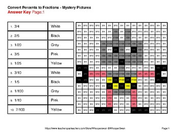 Percents to Fractions - Color-By-Number Mystery Pictures