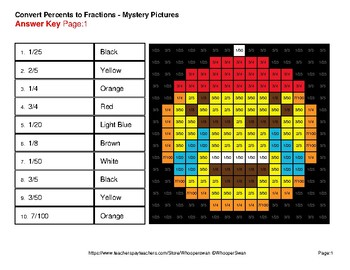 Percents to Fractions - Color-By-Number Christmas Math Mystery Pictures