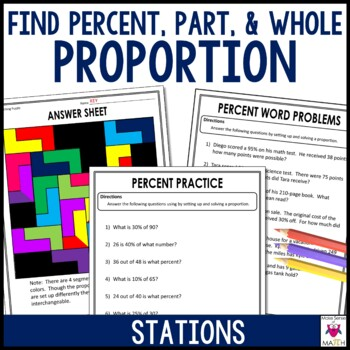 Percents with Proportions Math Stations :  Middle School Math Stations
