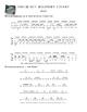 Percussion Mastery