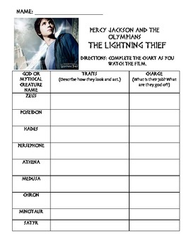Percy Jackson Lightening Thief Viewing Chart