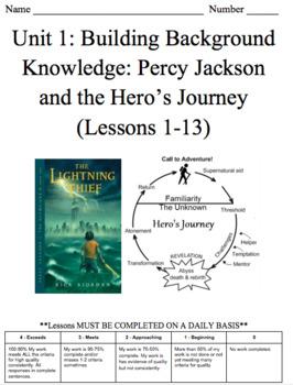 Percy Jackson Lightning Thief Module 1 Unit 1 Worksheets EngageNY (editable)