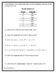 Perfect Competition Graphing Problem Set w/ Answer Key