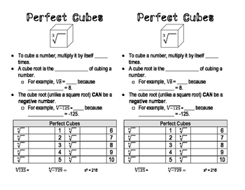 Perfect Cubes
